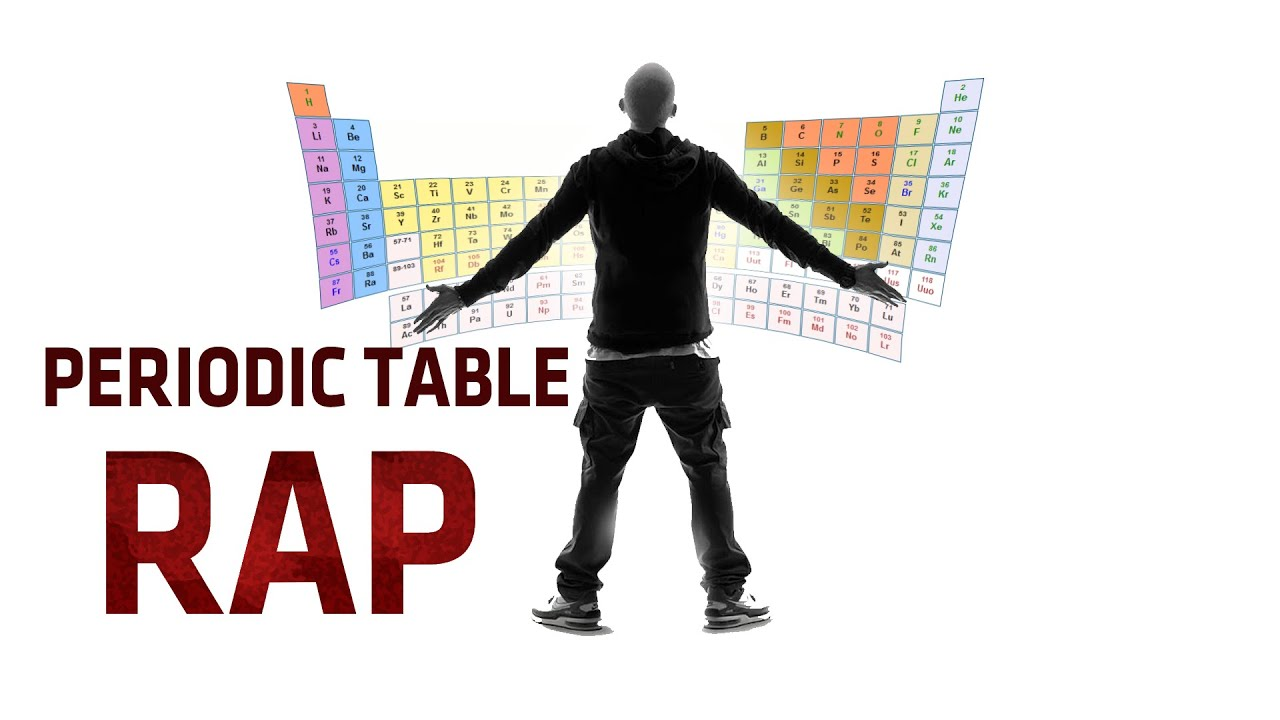 periodic table rap - Periodic Table Rap