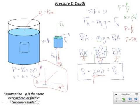 Pressure and Depth in Static Fluids