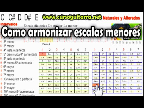 Armonizacion de escalas musicales
