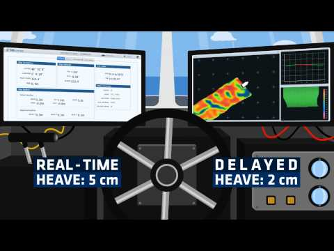Inertial Navigation Systems - The Apogee Series