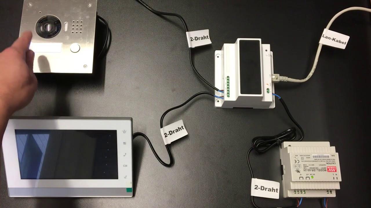 Atemberaubend Lan Draht Bilder - Elektrische Schaltplan-Ideen ...