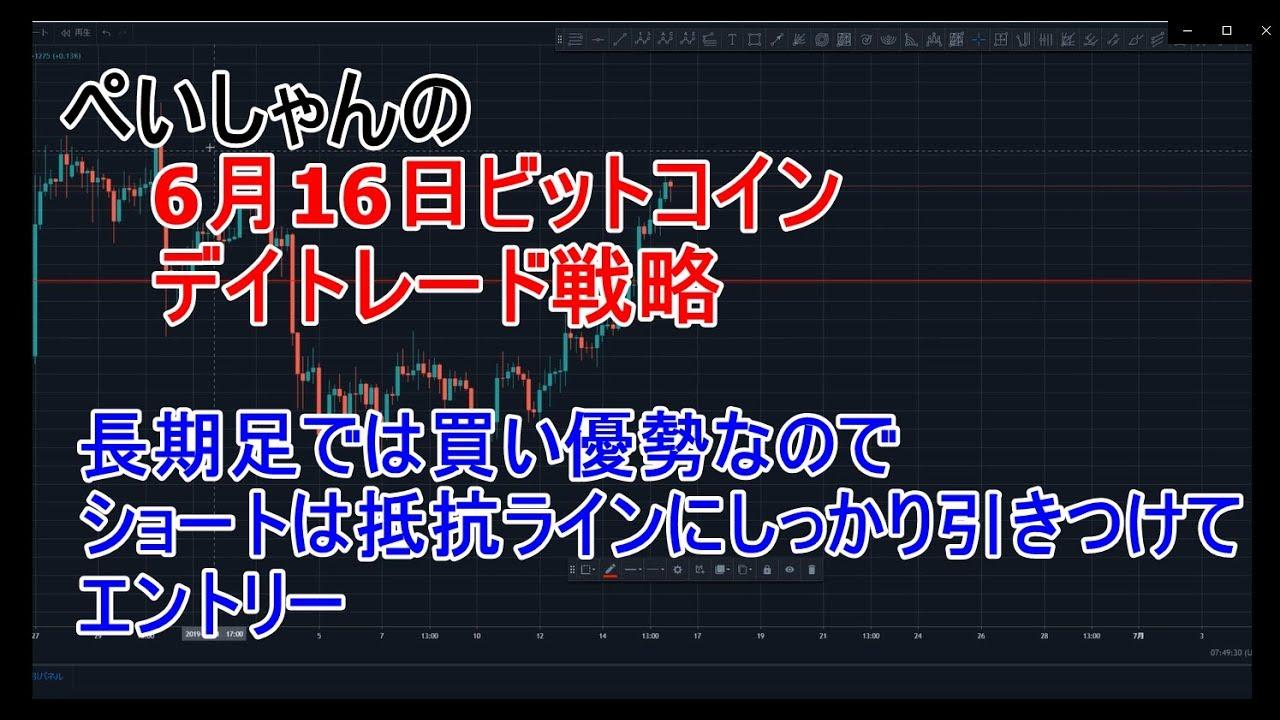 6月16日 仮想通貨ビットコインテクニカル考察 「暗号通貨」