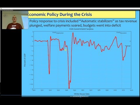 Lecture10 Banking & Monetary Policy (Kingston Becoming an Economist lectures)