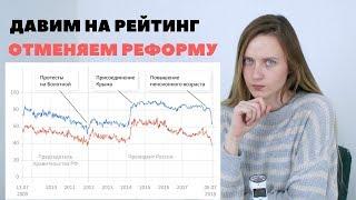 Надавим на Путина отменим пенсионную реформу