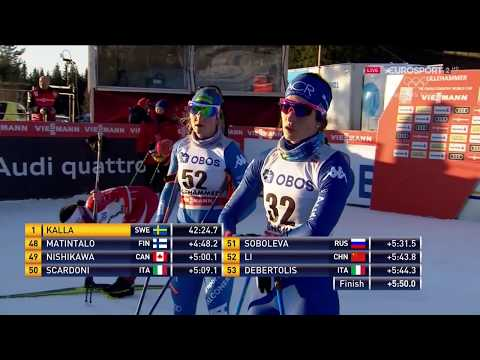 Lillehammer Sunday Women