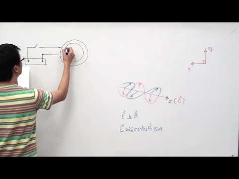 ติวสรุปฟิสิกส์ ม.6 บทที่16 คลื่นแม่เหล็กไฟฟ้า