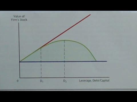 Chapter 12 Cash Flow Estimation
