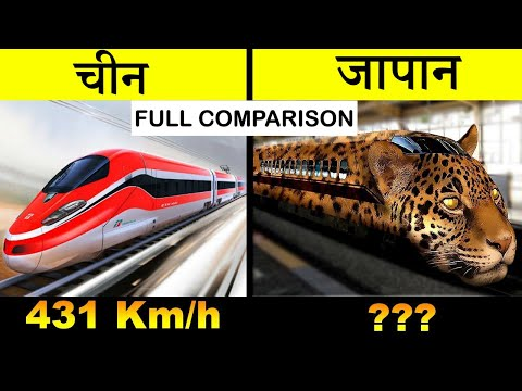 China technology vs Japan technology Full Comparison UNBIASED in Hindi 2021 | Japan Robot technology