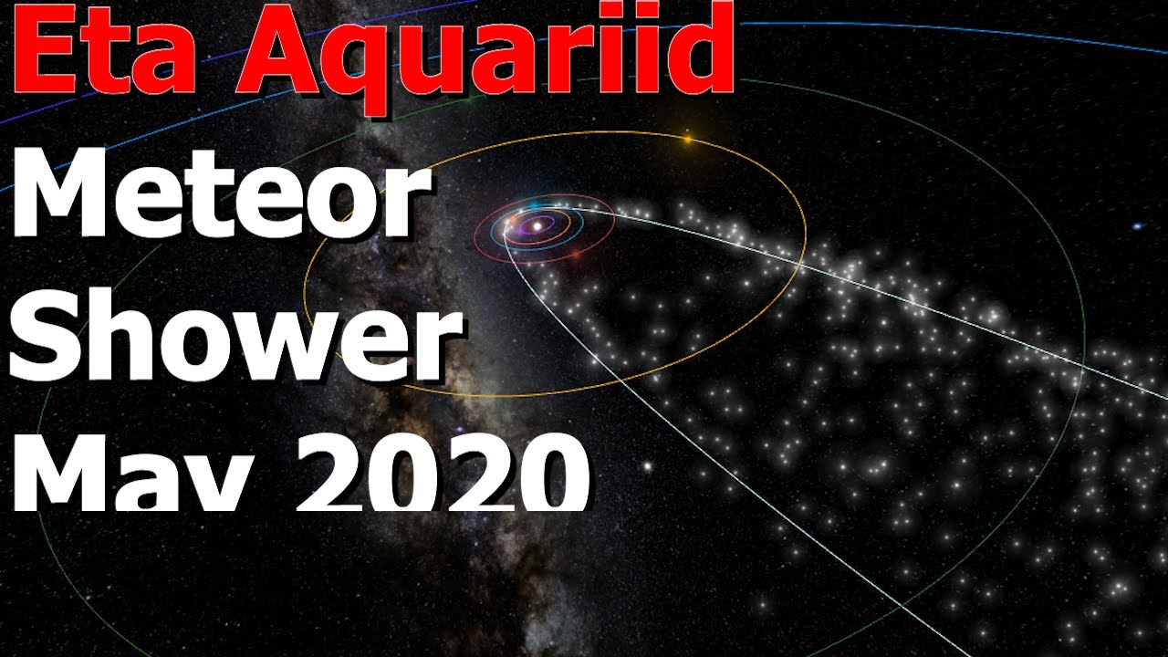 Eta Aquariid meteor shower 2020: How to see it in Australia
