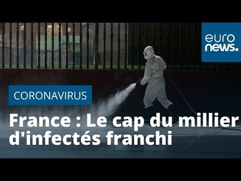Coronavirus: le bilan en France passe à 19 morts et 1.126 cas confirmés (officiel)
