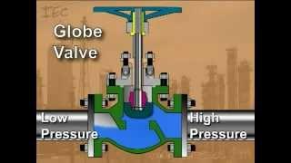 Принцип работы запорного клапана(, 2013-03-24T03:08:44.000Z)