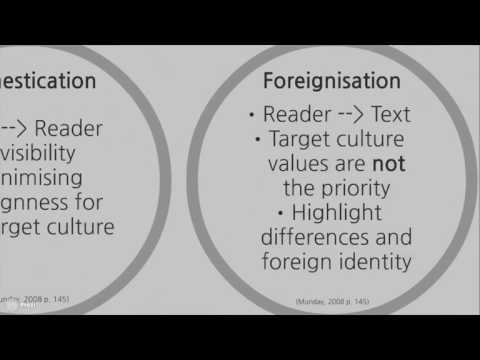 Translation Theories Presentation