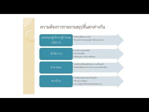 หลักสูตรผู้จัดการงานวิจัย - การเขียนและสรุปรายงานการวิจัย