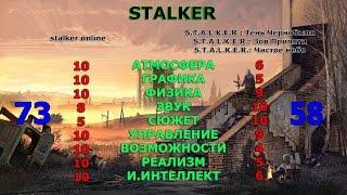 Сравнение STALKER online vs ТЧЗПЧН (Честопрафт)