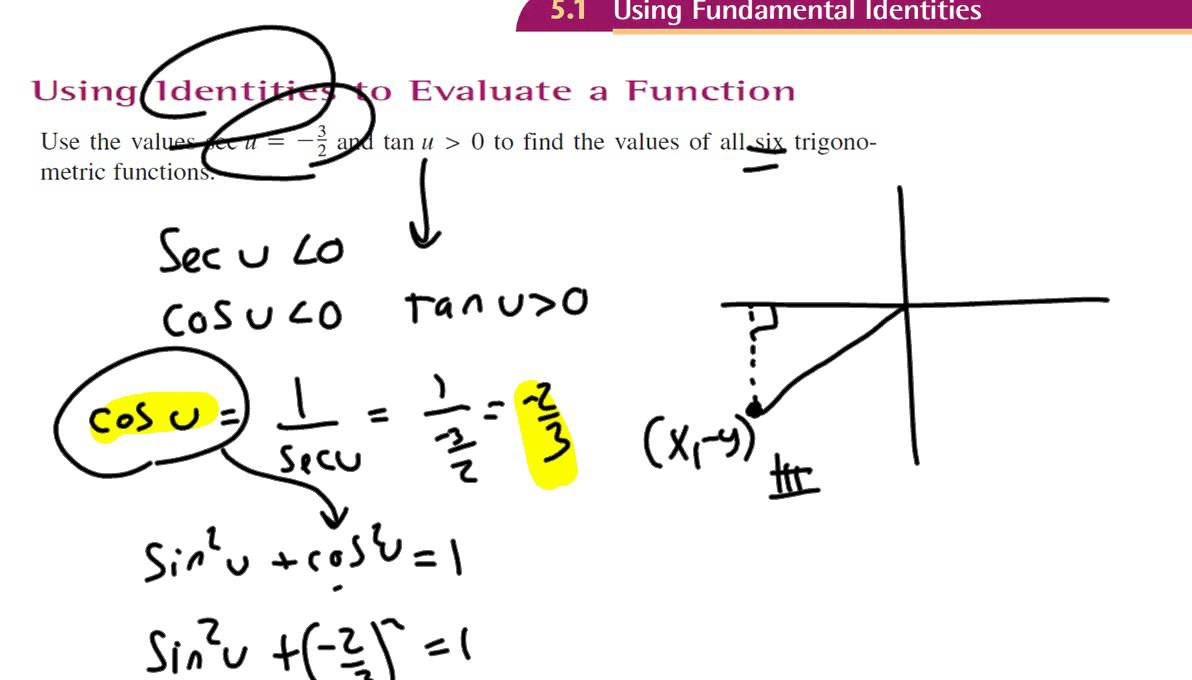 Using Identities to Evaluate a Function Ex 1 - YouTube