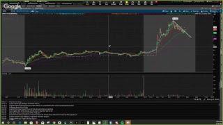 Stock To Trade Today | GOOS, IQ, DBX, JD, NFLX, CBIO