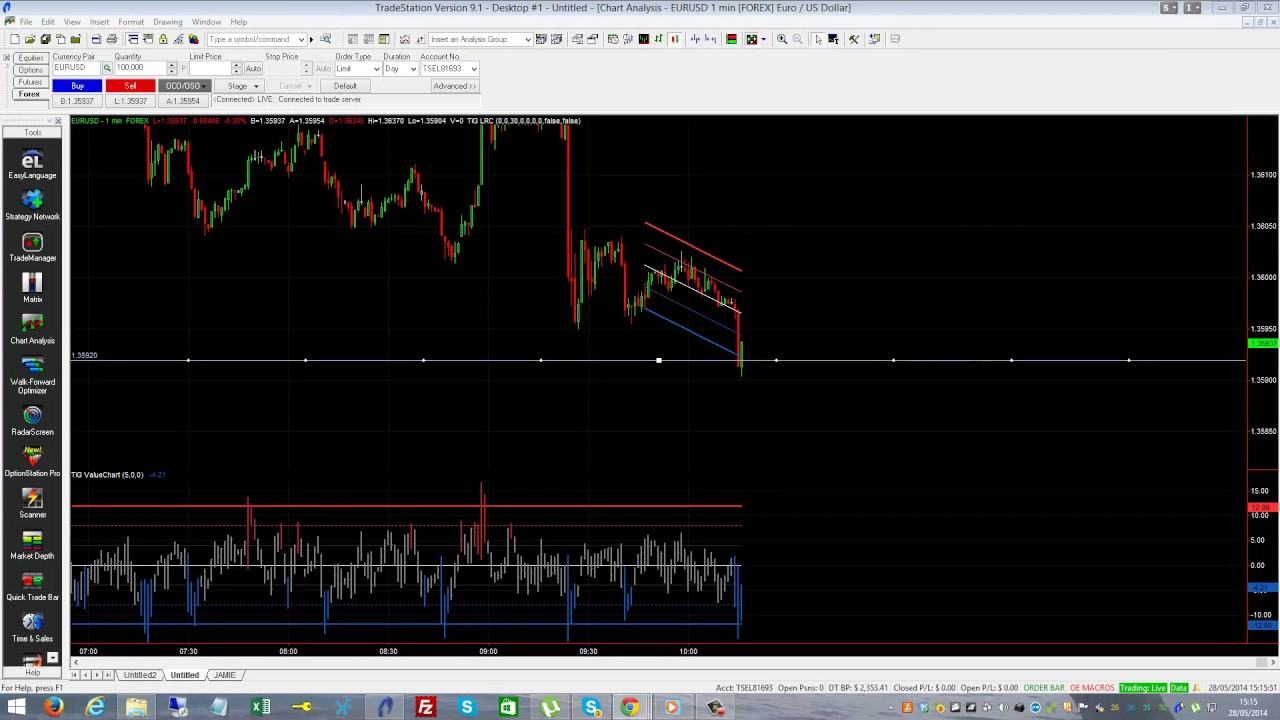 Value Chart Indicator How Does It Calculate Stuff Metatrader