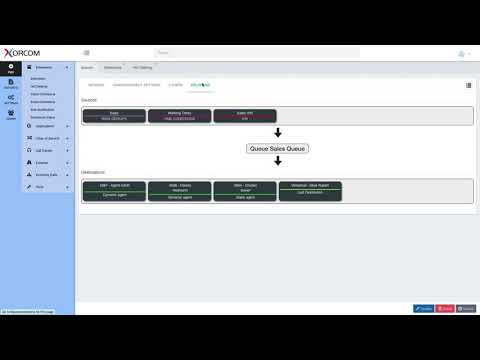 Visual IVR Layout in CompletePBX IP PBX Software