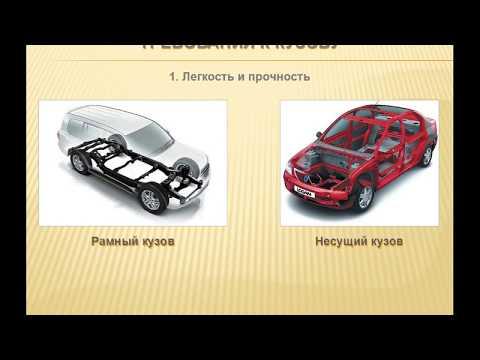 Устройство и  техническое обслуживание транспортных средств. Занятие №1.