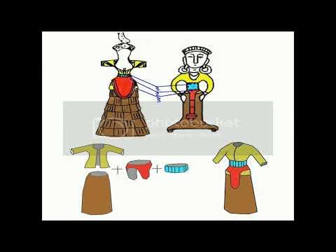 MĨ THUẬT LỚP 6 BỘ SÁCH CHÂN TRỜI SÁNG TẠO- CHỦ ĐỀ 2- BÀI 2: THỜI TRANG VỚI HÌNH VẼ THỜI TIỀN SỬ