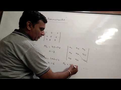 Determinant Of Class Xii By Ravi Taneja