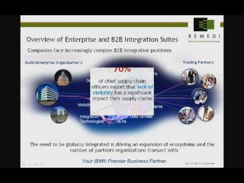 Comprehensive Enterprise and B2B Integration Suite Webinar (Recorded)