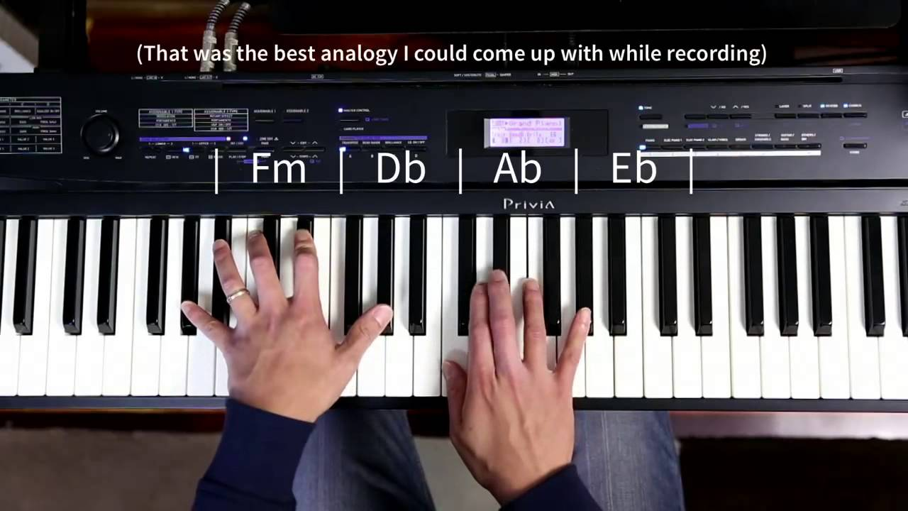 Chordies 23 - Piano Improvisation on an A flat chord ... A Flat Chord Piano