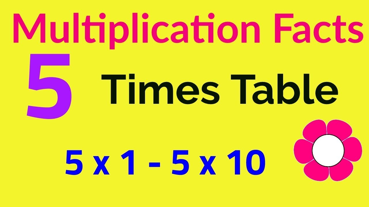 5 times table multiplication facts flashcards in order five 5 times table multiplication facts flashcards in order five repeated 3 times 3rd grade math gamestrikefo Gallery