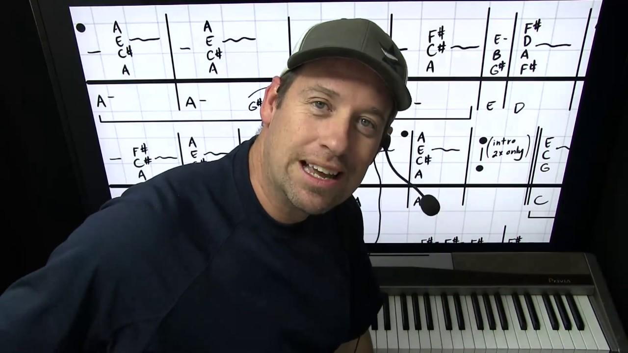 Shame On The Moon Bob Seger Piano Lesson Tutorial