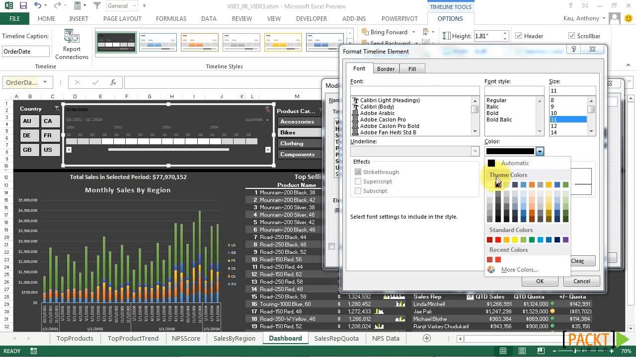 excel 2013 dashboard design tutorial  employing timelines
