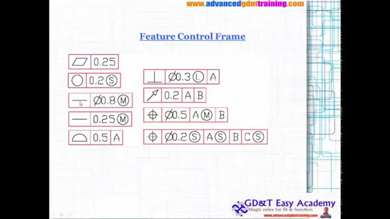 ASME/ ISO GD&T Tutorial /Training on Feature Control Frame - YouTube