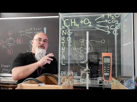 Demonstration Of Incomplete Combustion And Production Of Carbon Monoxide And Particulates