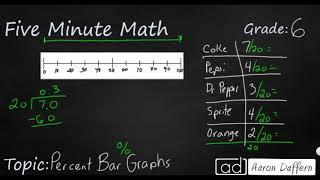 6th Grade Math Percent Bar Graphs