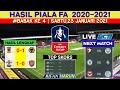 Hasil Piala FA Tadi Malam | Southampton vs Arsenal |Fa Cup Babak ke 4 Terbaru| Hasil Bola Tadi Malam