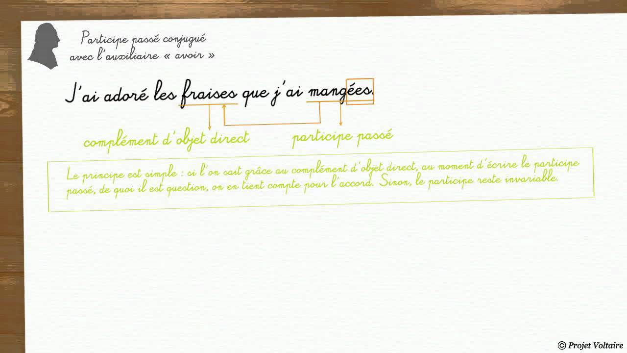 Participe Passe Conjugue Avec L Auxiliaire Avoir 2 Youtube