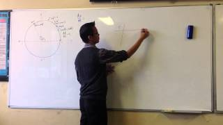Related Rates: Unit Circle