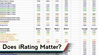 Does iRacing\'s iRating Matter? (Opinion)