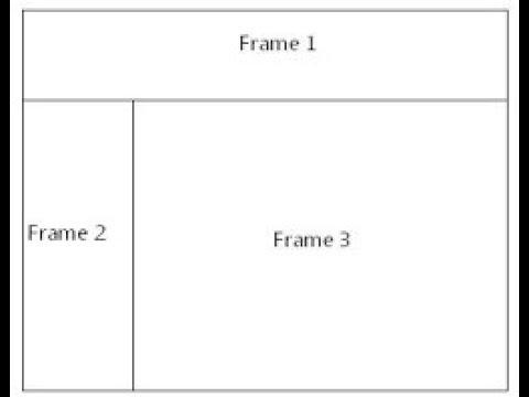 HTML Frameset Tags