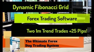 +25 Pips! Two Nice Trend Trades! Dynamic Fibonacci Grids Forex Trading Software