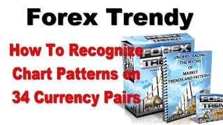 Forex Trendy | Best Forex Chart Patterns Recognition Scanner Software