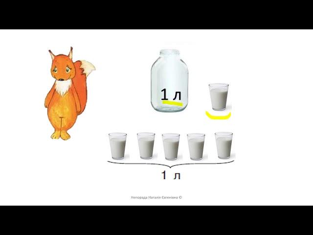 1 клас.  Математика. Розв'язування задач на місткість