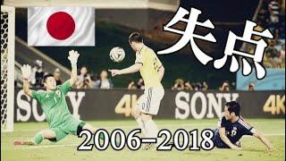 サッカー日本代表 W杯<失点集>2006 - 2018