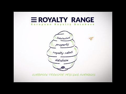 RoyaltyRange: Intellectual Property Royalty Rate Database