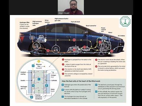 لقاء الطاقة المتجدده والمركبات الهيدروجينية ||  Renewable energy and fuel cell electric vehicles