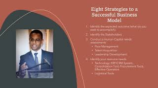#FridayNightChats-Michael J. Love, JD - 04.17.2020 -Successful Business Modeling & Intelligent Teams