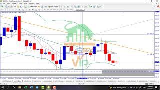 JLGFX | Phân tích GOLD 27.07 | GOLD tiếp tục bó hẹp, chờ tin tức FOMC