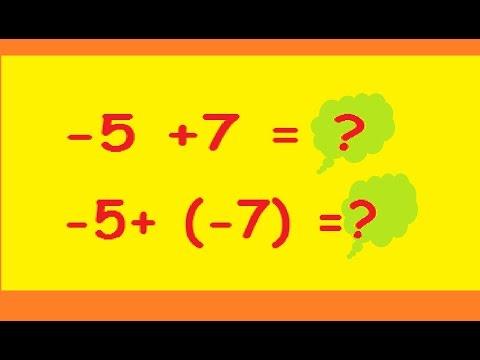 Сложение отрицательных чисел.  Сложение чисел с разными знаками.