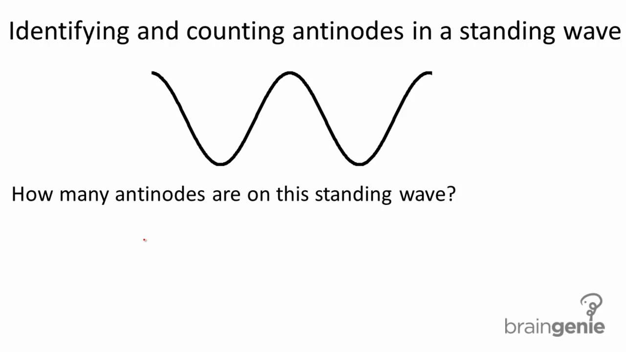 7.2.7.2 Identifying and counting antinodes in a standing wave ...