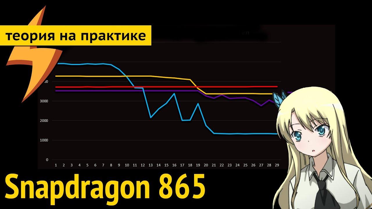 Snapdragon 865 - Тест и Обзор НАКОНЕЦ