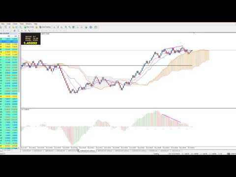 Range bar trading in MT4 and Quantum method review